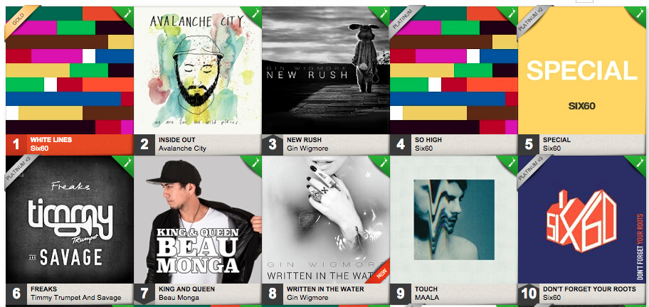 """MAALA's """"Touch"""" currently sits at No. 9 on New Zealand's Singles Chart (July 6, 2015)"""